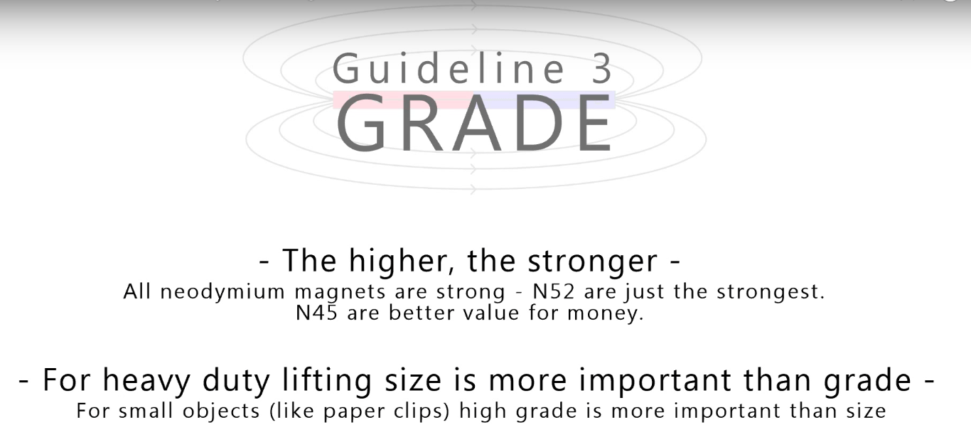 3rd Guideline of purchasing magnet