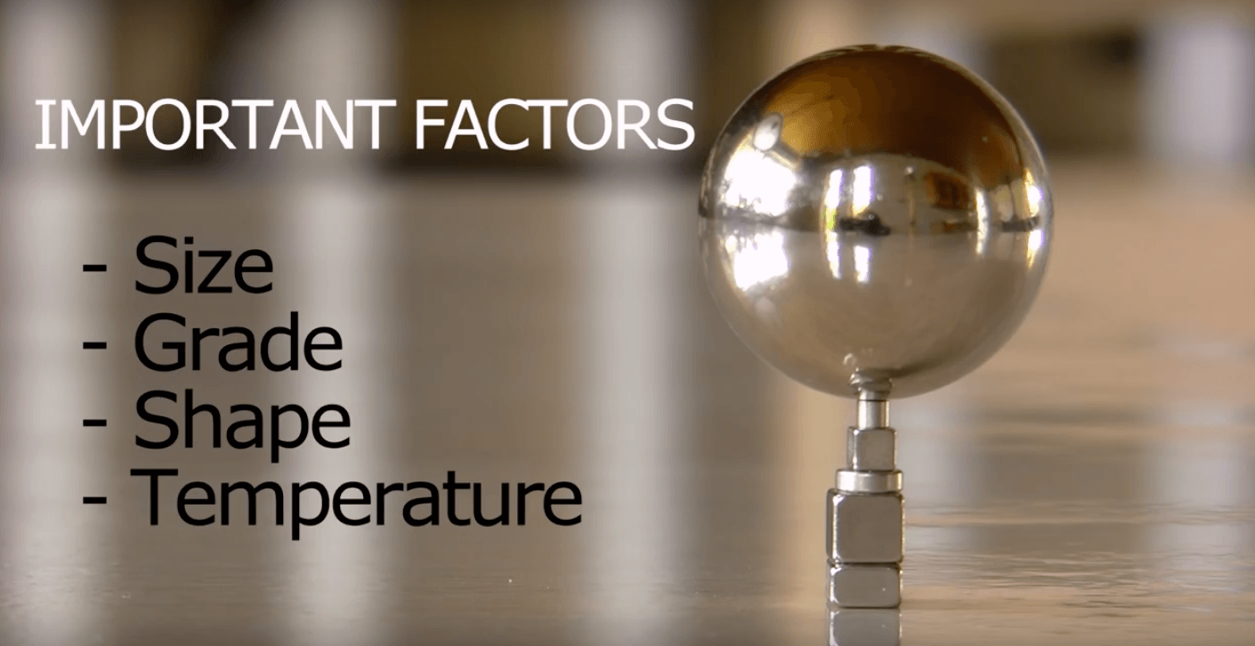 factors of magnetic